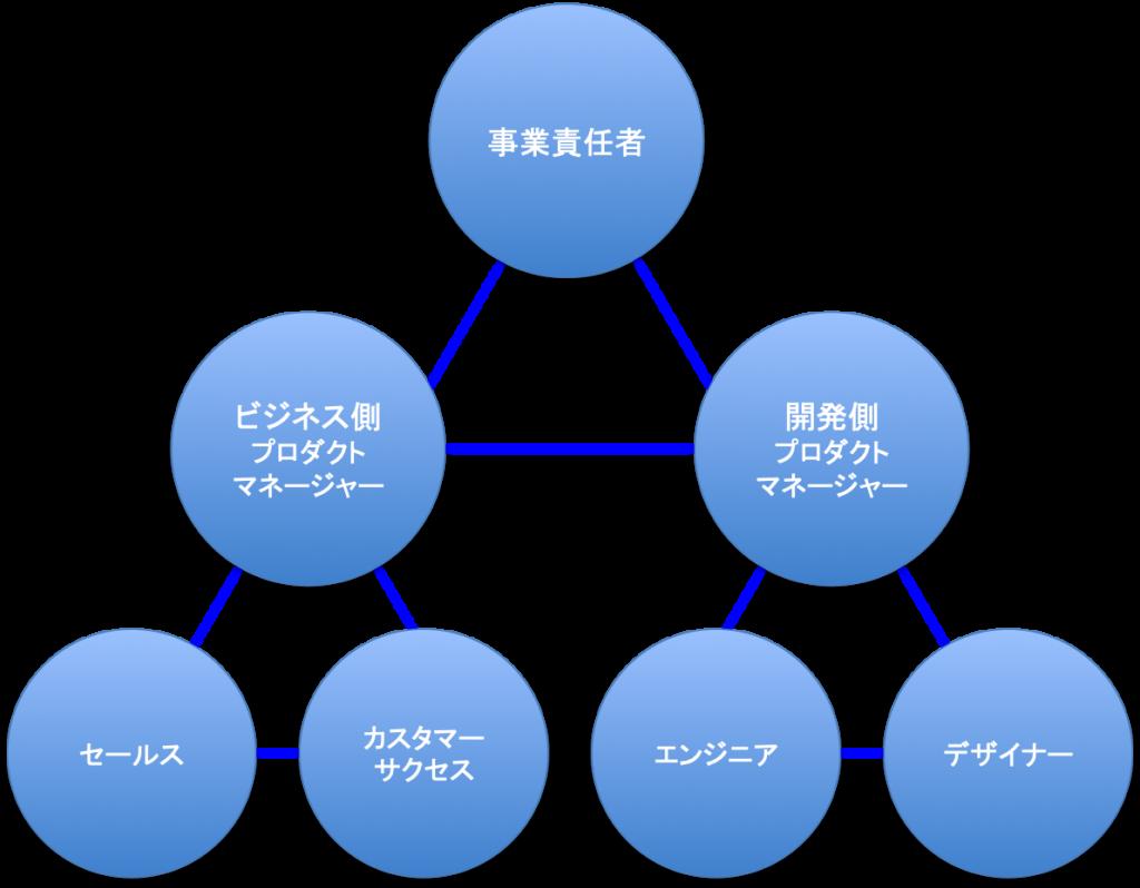 清玄寺さんの体制